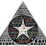 アセンディングセット法のやり方&効果|最大筋力の向上に高い効果!